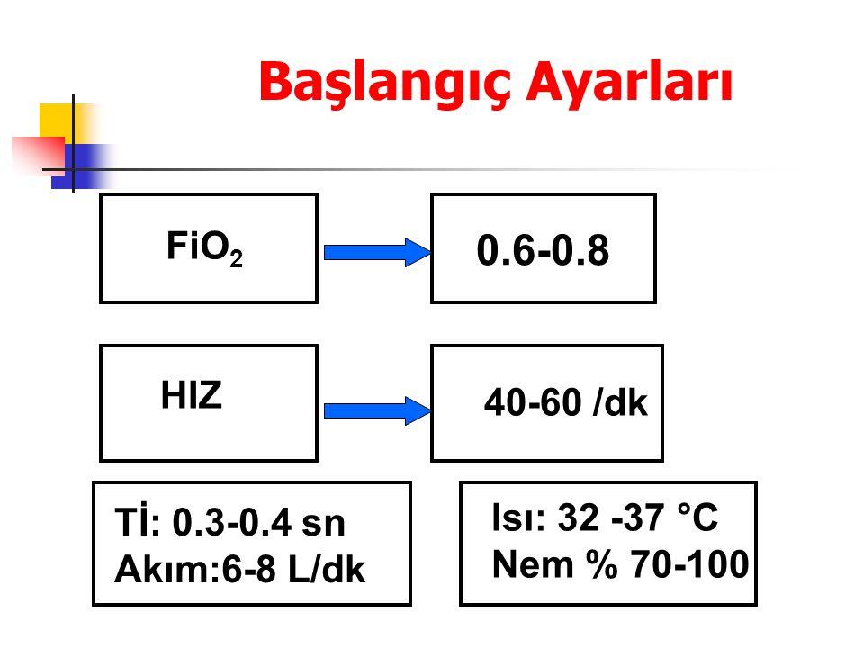 Başlangıç Ayarları FiO 2 0.6-0.8 HIZ 40-60 /dk Tİ: 0.3-0.4 sn Akım:6-8 L/dk Isı: 32 -37 °C Nem % 70-100