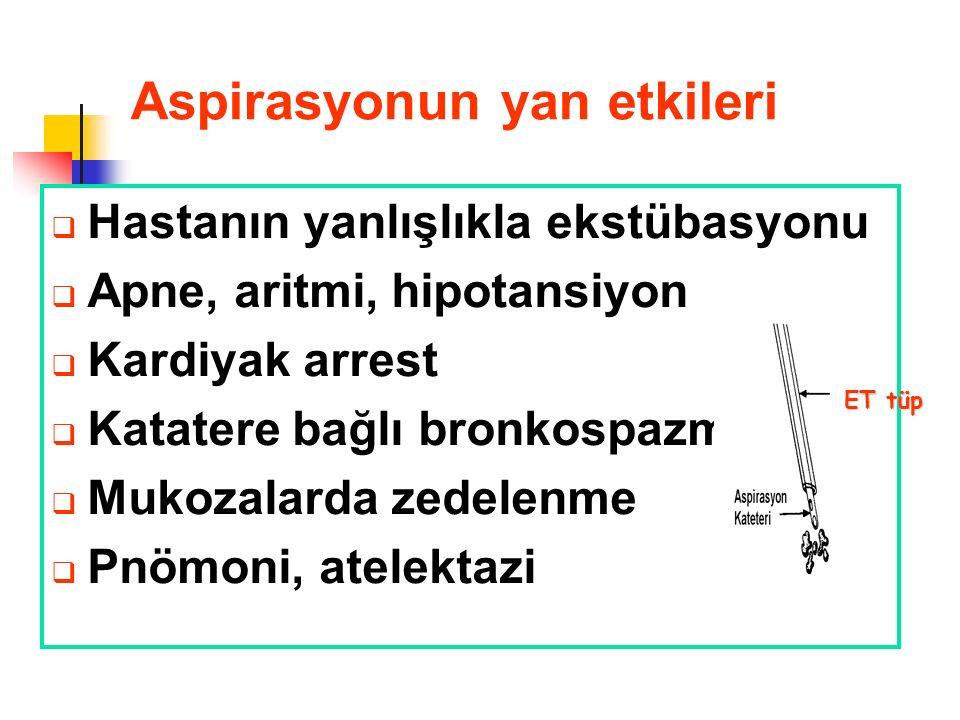 Aspirasyonun yan etkileri  Hastanın yanlışlıkla ekstübasyonu  Apne, aritmi, hipotansiyon  Kardiyak arrest  Katatere bağlı bronkospazm  Mukozalard