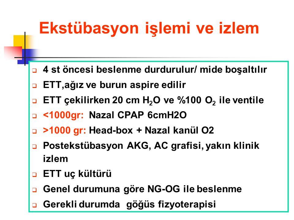 Ekstübasyon işlemi ve izlem  4 st öncesi beslenme durdurulur/ mide boşaltılır  ETT,ağız ve burun aspire edilir  ETT çekilirken 20 cm H 2 O ve %100