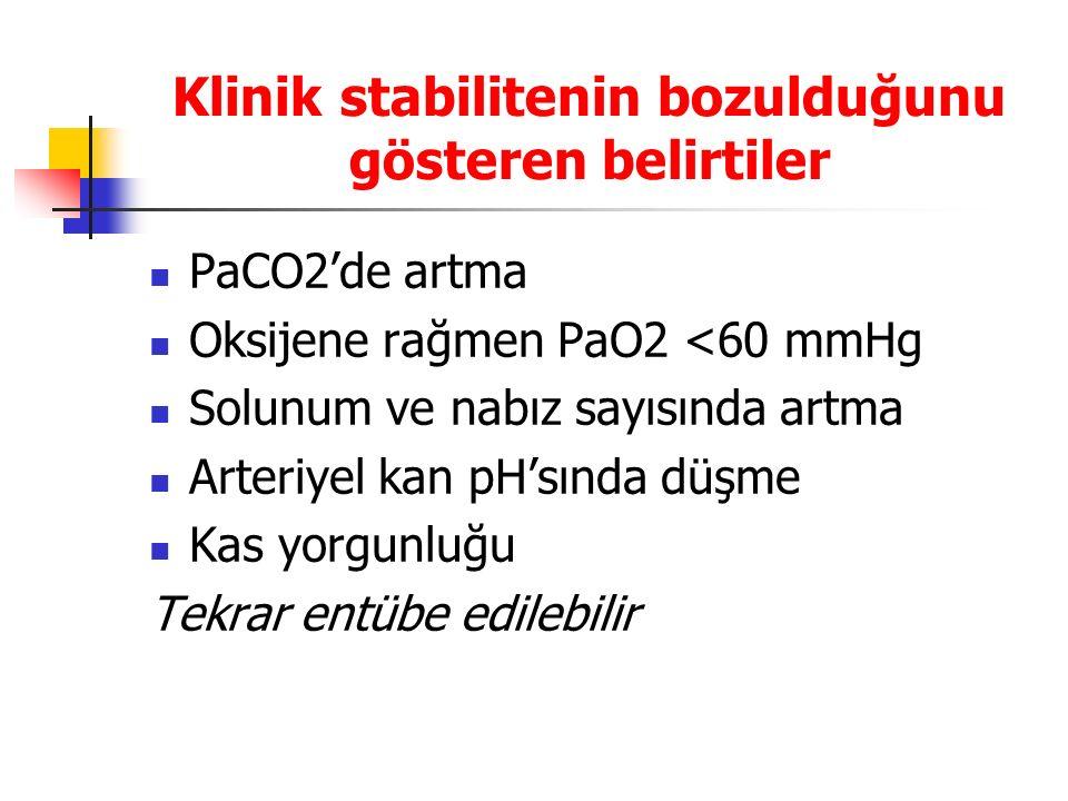 Klinik stabilitenin bozulduğunu gösteren belirtiler PaCO2'de artma Oksijene rağmen PaO2 <60 mmHg Solunum ve nabız sayısında artma Arteriyel kan pH'sın