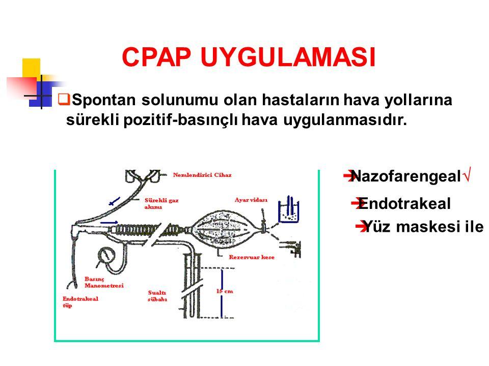 CPAP UYGULAMASI è Nazal  èNazofarengeal  èEndotrakeal èYüz maskesi ile  Spontan solunumu olan hastaların hava yollarına sürekli pozitif-basınçlı ha