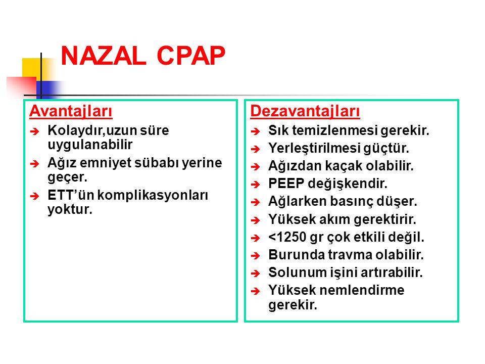 NAZAL CPAP Avantajları è Kolaydır,uzun süre uygulanabilir è Ağız emniyet sübabı yerine geçer. è ETT'ün komplikasyonları yoktur. Dezavantajları è Sık t