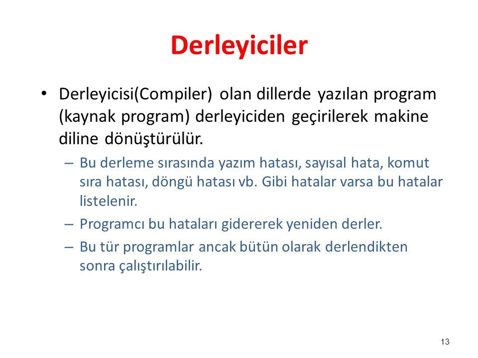 Derleyiciler Derleyicisi(Compiler) olan dillerde yazılan program (kaynak program) derleyiciden geçirilerek makine diline dönüştürülür. – Bu derleme sı