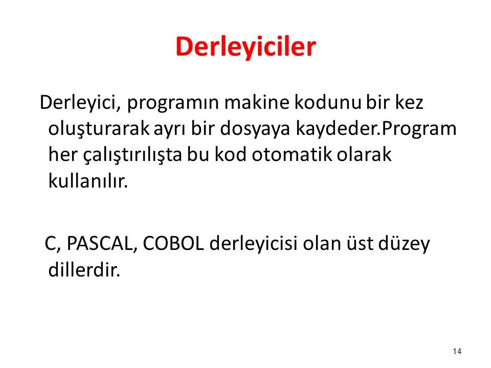 Derleyici, programın makine kodunu bir kez oluşturarak ayrı bir dosyaya kaydeder.Program her çalıştırılışta bu kod otomatik olarak kullanılır. C, PASC