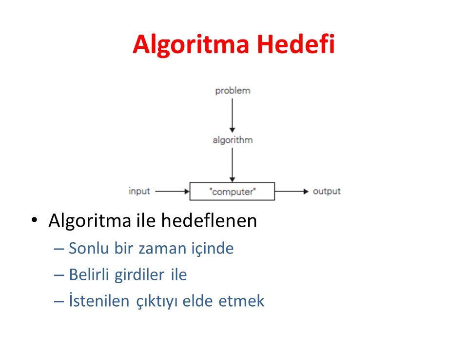 Algoritma Hedefi Algoritma ile hedeflenen – Sonlu bir zaman içinde – Belirli girdiler ile – İstenilen çıktıyı elde etmek