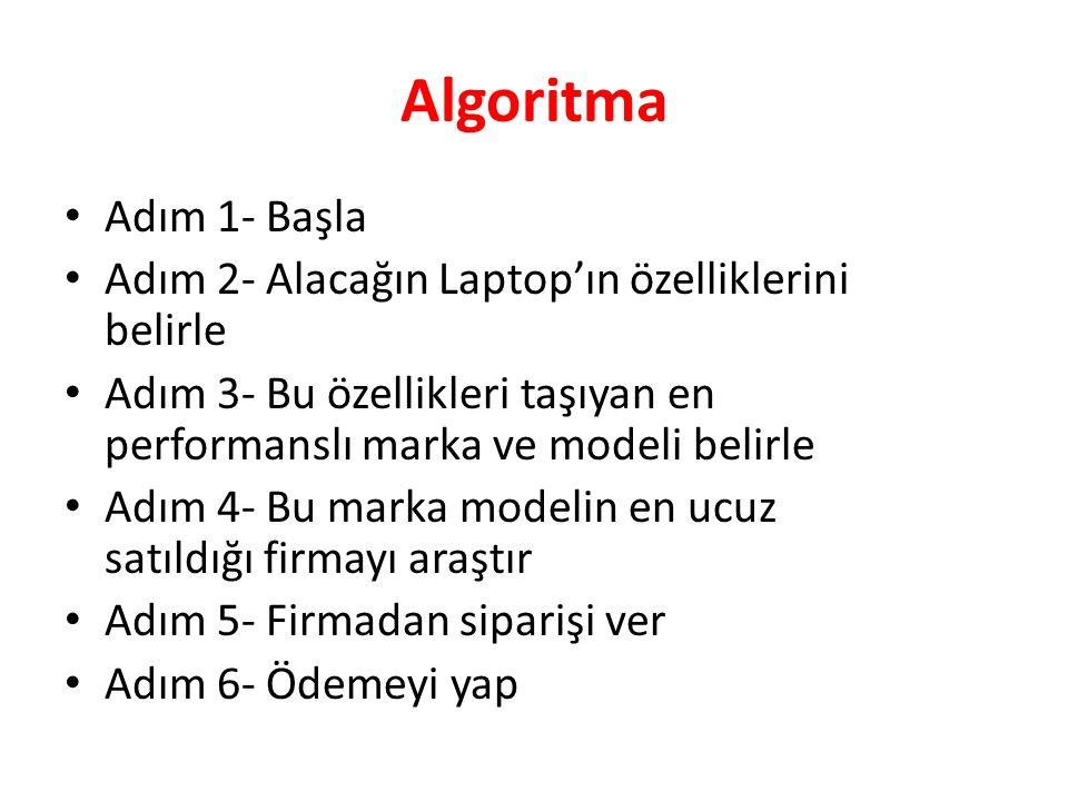 Algoritma Adım 1- Başla Adım 2- Alacağın Laptop'ın özelliklerini belirle Adım 3- Bu özellikleri taşıyan en performanslı marka ve modeli belirle Adım 4