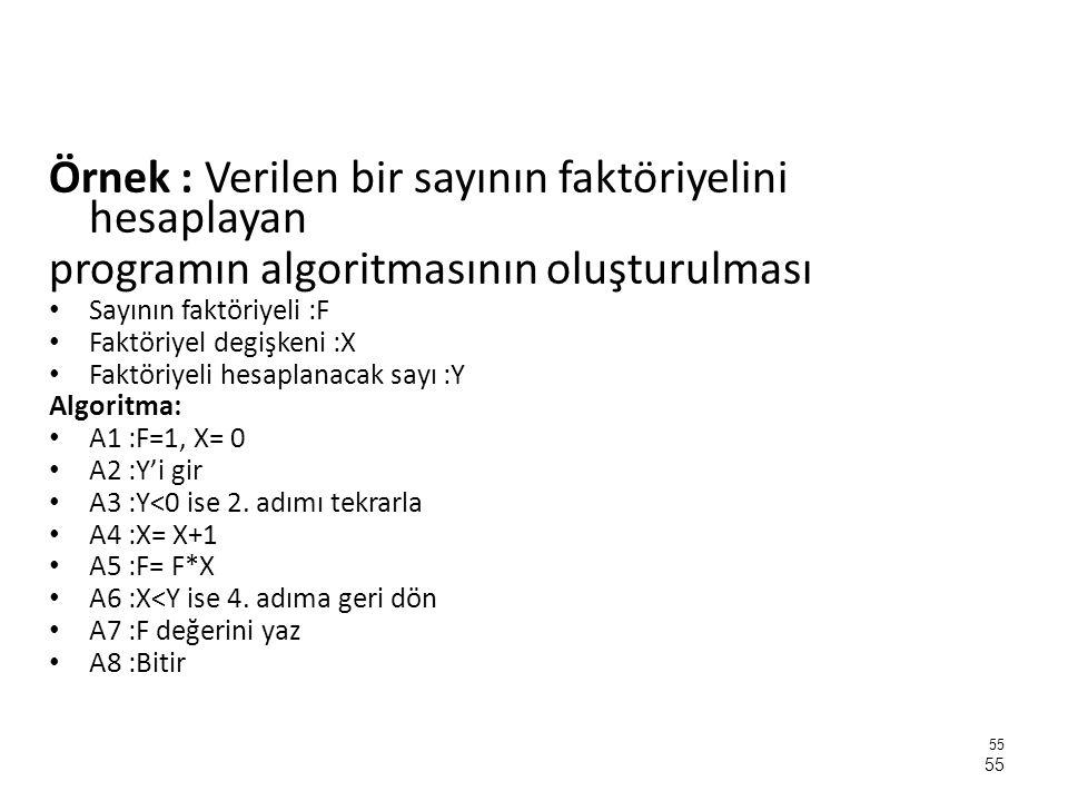Örnek : Verilen bir sayının faktöriyelini hesaplayan programın algoritmasının oluşturulması Sayının faktöriyeli :F Faktöriyel degişkeni :X Faktöriyeli