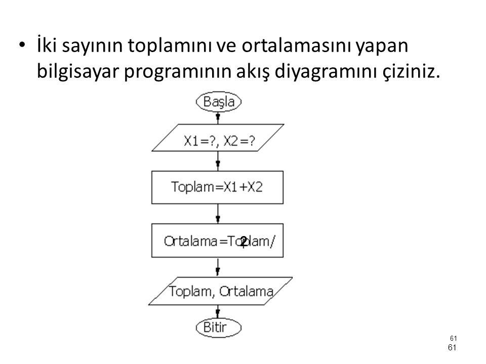 İki sayının toplamını ve ortalamasını yapan bilgisayar programının akış diyagramını çiziniz. 61 2