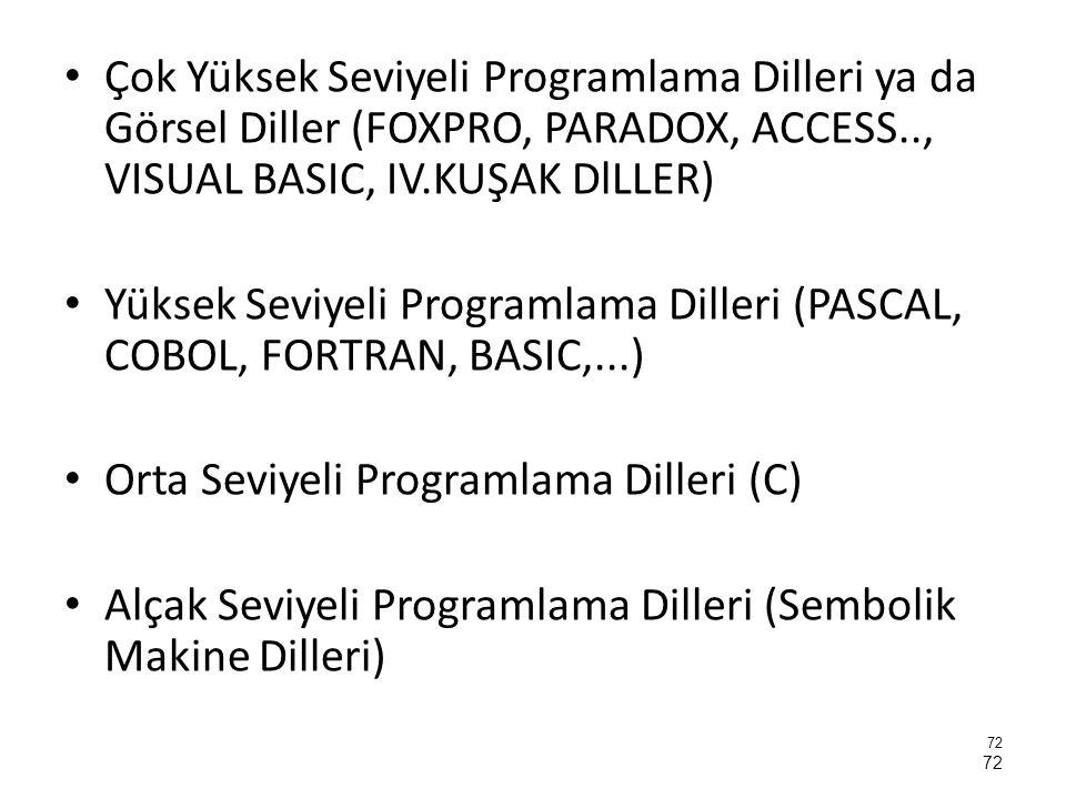 Çok Yüksek Seviyeli Programlama Dilleri ya da Görsel Diller (FOXPRO, PARADOX, ACCESS.., VISUAL BASIC, IV.KUŞAK DlLLER) Yüksek Seviyeli Programlama Dil