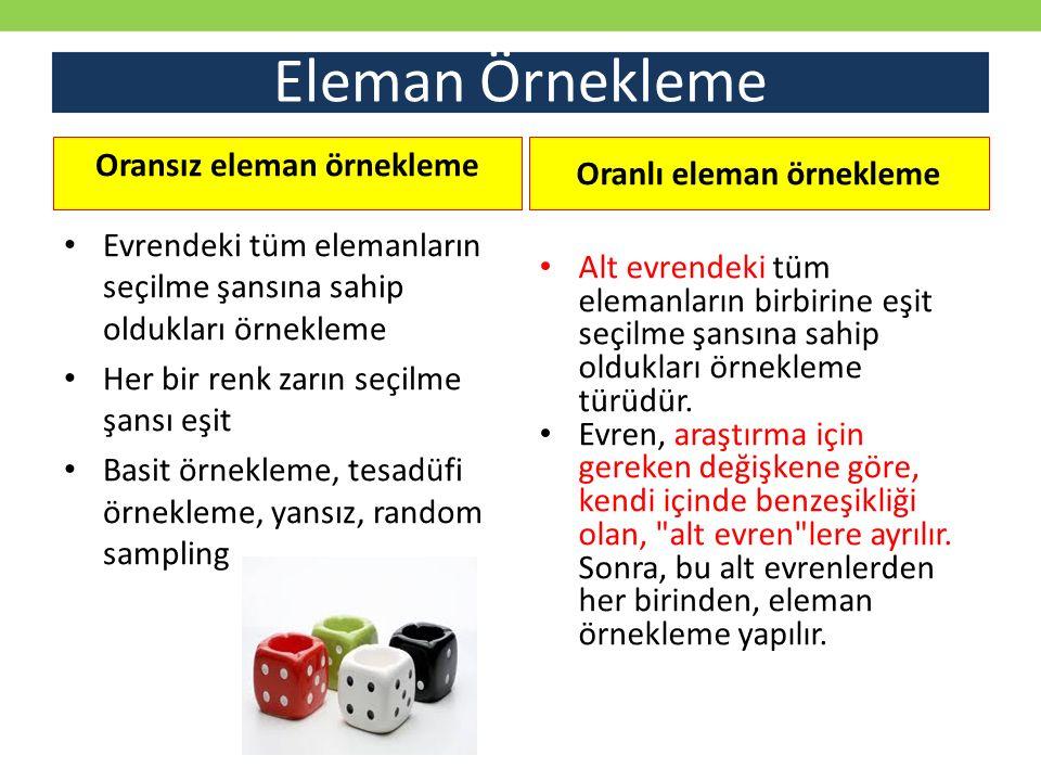 Eleman Örnekleme Oransız eleman örnekleme Evrendeki tüm elemanların seçilme şansına sahip oldukları örnekleme Her bir renk zarın seçilme şansı eşit Basit örnekleme, tesadüfi örnekleme, yansız, random sampling Oranlı eleman örnekleme Alt evrendeki tüm elemanların birbirine eşit seçilme şansına sahip oldukları örnekleme türüdür.