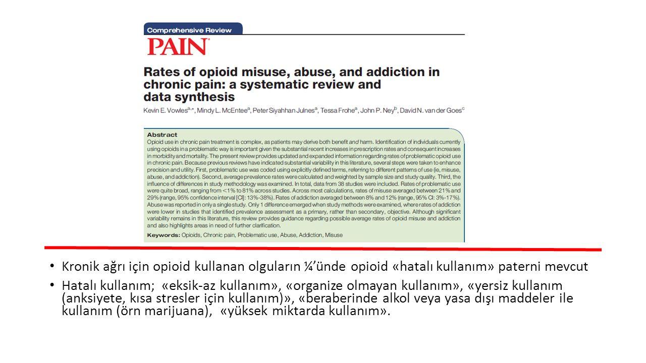 Kronik ağrı için opioid kullanan olguların ¼'ünde opioid «hatalı kullanım» paterni mevcut Hatalı kullanım; «eksik-az kullanım», «organize olmayan kull