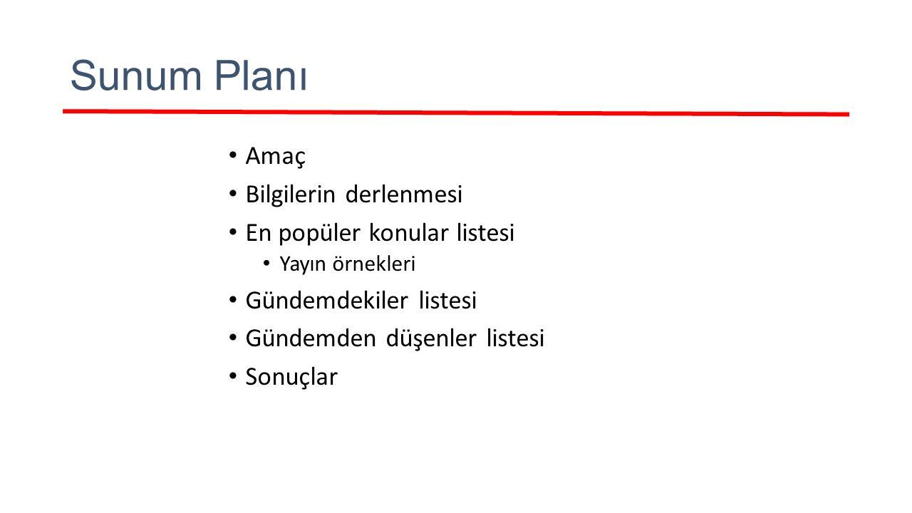 Sunum Planı Amaç Bilgilerin derlenmesi En popüler konular listesi Yayın örnekleri Gündemdekiler listesi Gündemden düşenler listesi Sonuçlar