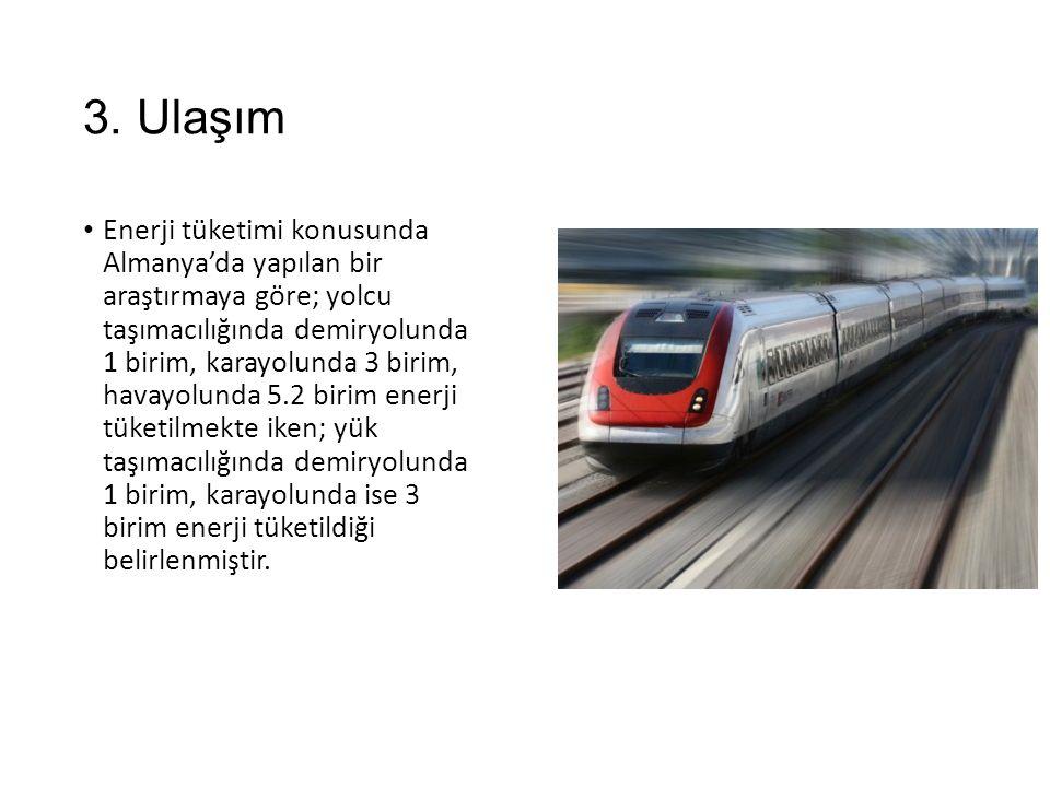 3. Ulaşım Enerji tüketimi konusunda Almanya'da yapılan bir araştırmaya göre; yolcu taşımacılığında demiryolunda 1 birim, karayolunda 3 birim, havayolu