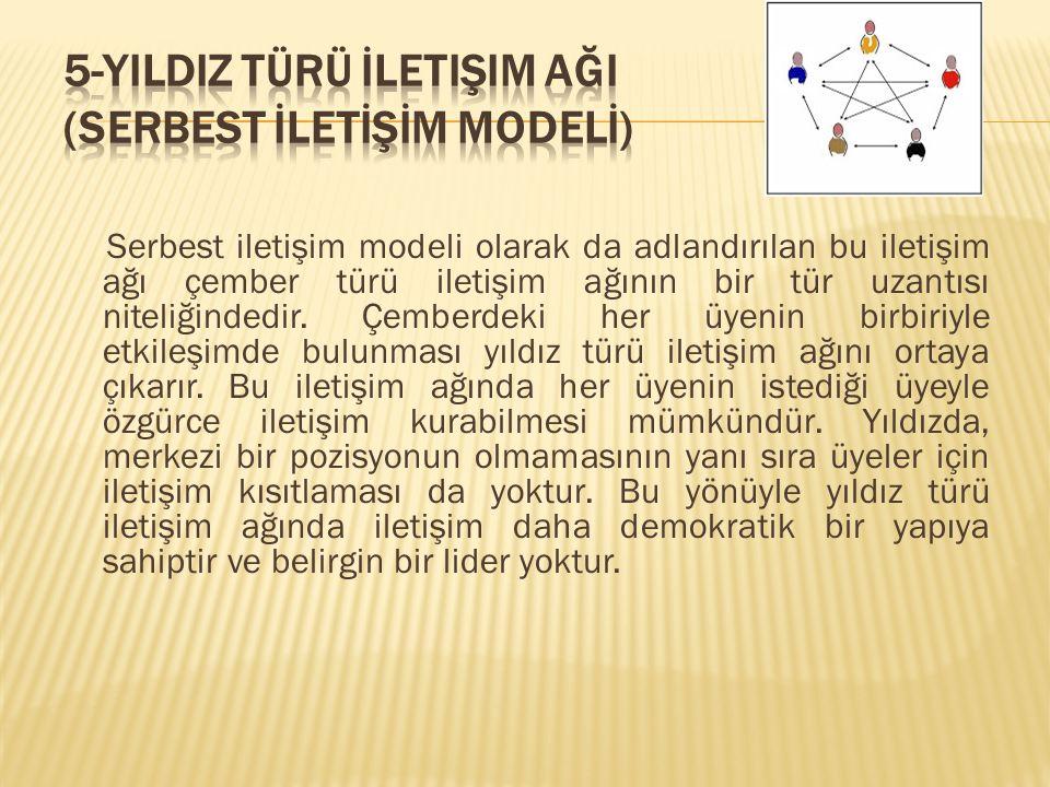 Serbest iletişim modeli olarak da adlandırılan bu iletişim ağı çember türü iletişim ağının bir tür uzantısı niteliğindedir. Çemberdeki her üyenin birb