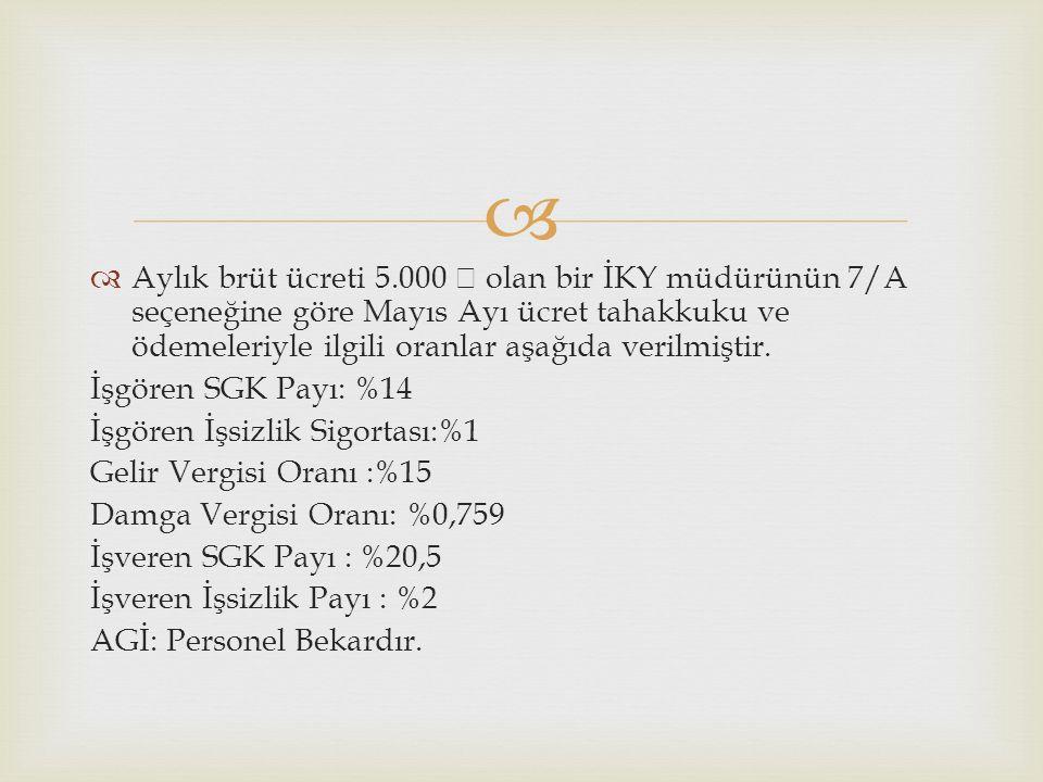   Aylık brüt ücreti 5.000 olan bir İKY müdürünün 7/A seçeneğine göre Mayıs Ayı ücret tahakkuku ve ödemeleriyle ilgili oranlar aşağıda verilmiştir. İ