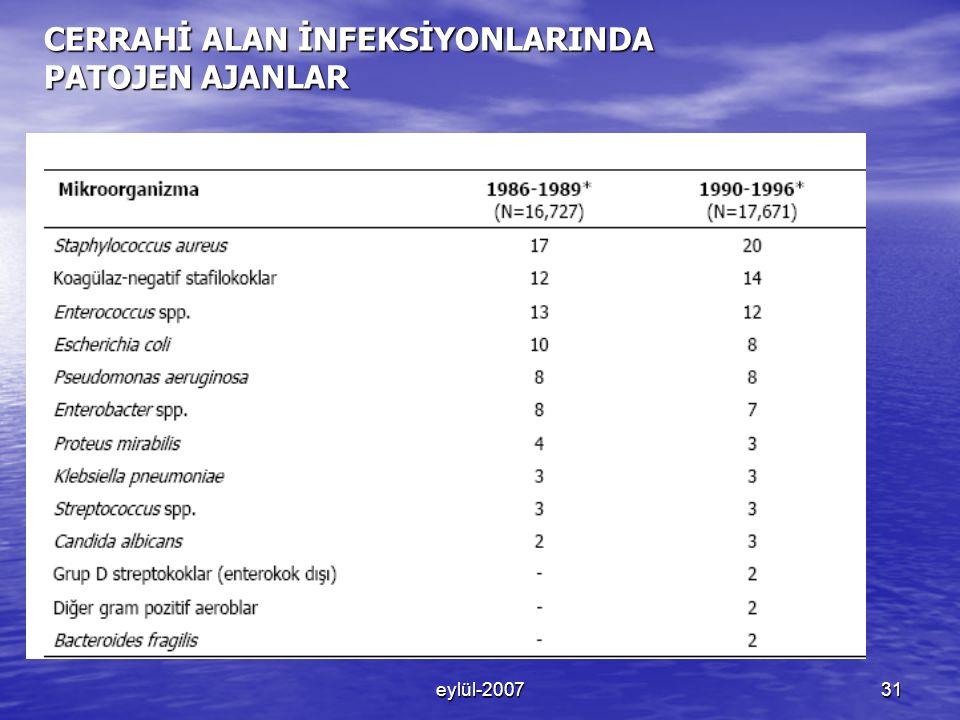 eylül-200731 CERRAHİ ALAN İNFEKSİYONLARINDA PATOJEN AJANLAR