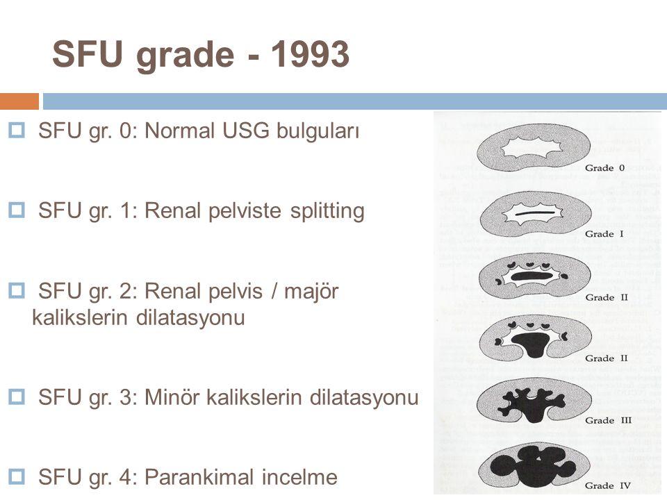  SFU gr. 0: Normal USG bulguları  SFU gr. 1: Renal pelviste splitting  SFU gr. 2: Renal pelvis / majör kalikslerin dilatasyonu  SFU gr. 3: Minör k