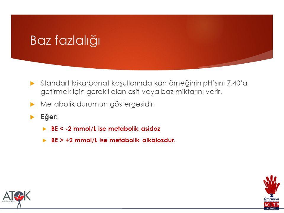 Baz fazlalığı  Standart bikarbonat koşullarında kan örneğinin pH'sını 7.40'a getirmek için gerekli olan asit veya baz miktarını verir.  Metabolik du