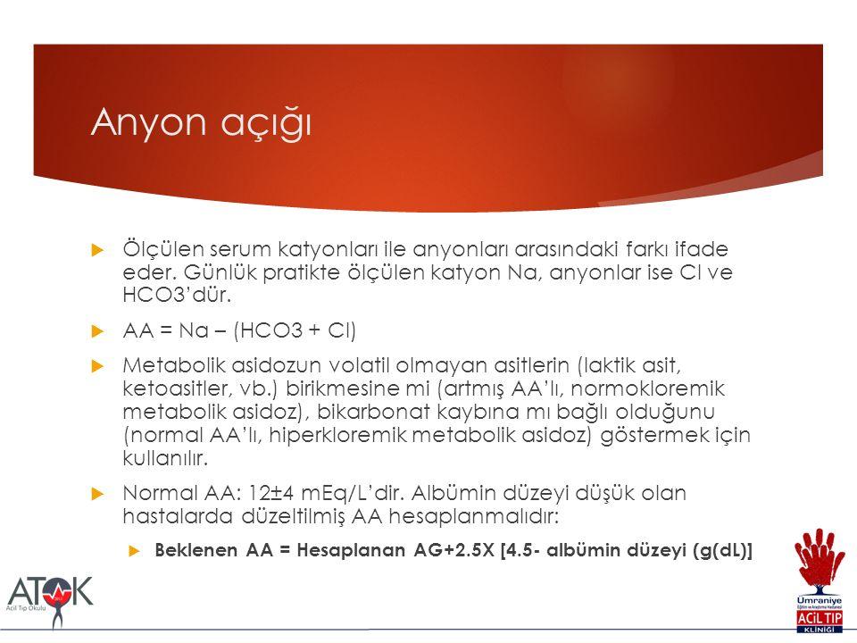 Anyon açığı  Ölçülen serum katyonları ile anyonları arasındaki farkı ifade eder. Günlük pratikte ölçülen katyon Na, anyonlar ise Cl ve HCO3'dür.  AA