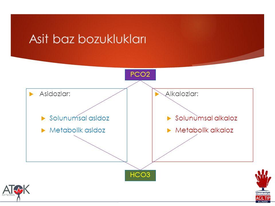 Asit baz bozuklukları  Asidozlar:  Solunumsal asidoz  Metabolik asidoz  Alkalozlar:  Solunumsal alkaloz  Metabolik alkaloz PCO2 HCO3