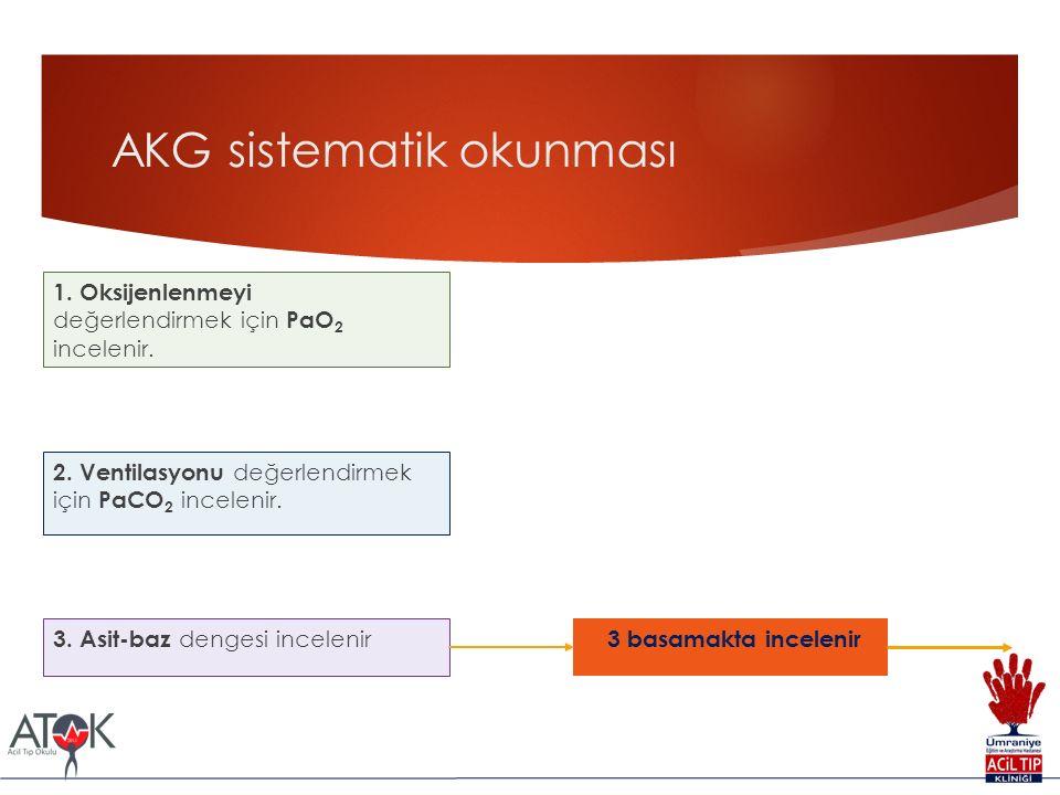 AKG sistematik okunması 2. Ventilasyonu değerlendirmek için PaCO 2 incelenir. 3 basamakta incelenir 1. Oksijenlenmeyi değerlendirmek için PaO 2 incele