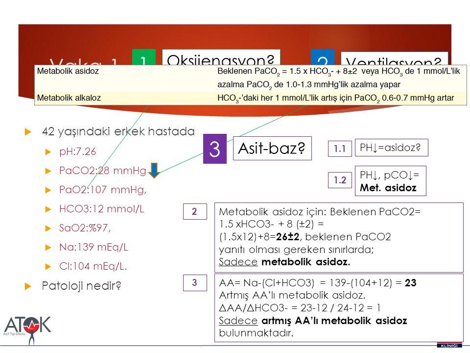 Vaka 1  42 yaşındaki erkek hastada  pH:7.26  PaCO2:28 mmHg  PaO2:107 mmHg,  HCO3:12 mmol/L  SaO2:%97,  Na:139 mEq/L  Cl:104 mEq/L.