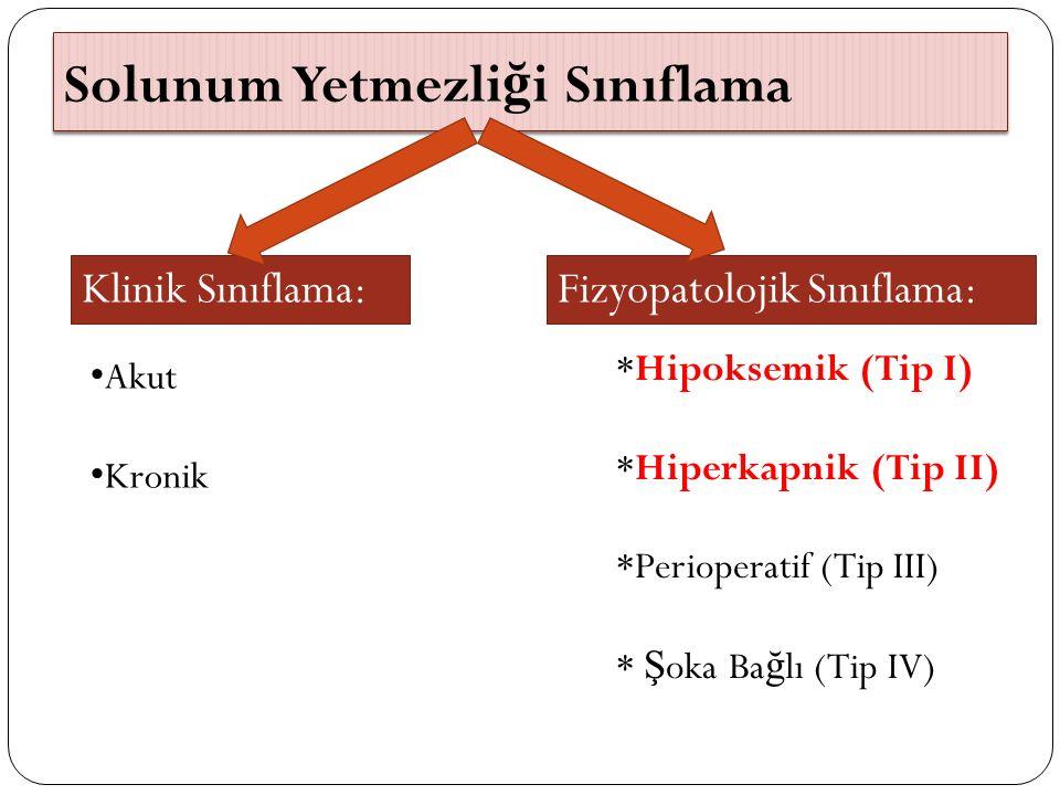 Solunum Yetmezli ğ i Sınıflama Fizyopatolojik Sınıflama:Klinik Sınıflama: *Hipoksemik (Tip I) *Hiperkapnik (Tip II) *Perioperatif (Tip III) * Ş oka Ba