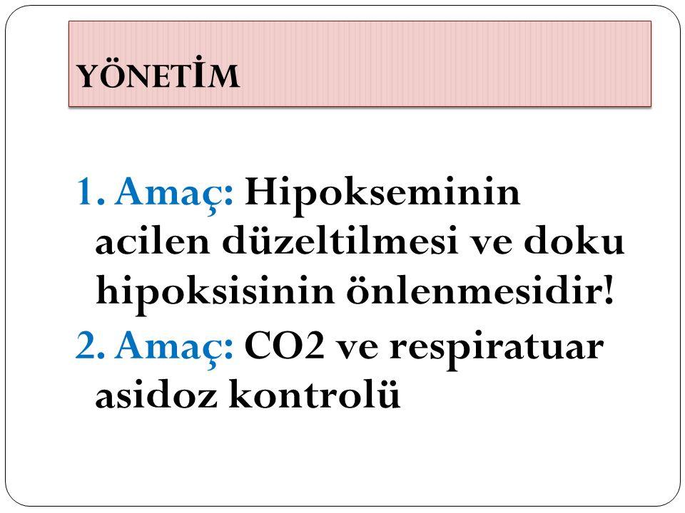 YÖNET İ M 1. Amaç: Hipokseminin acilen düzeltilmesi ve doku hipoksisinin önlenmesidir! 2. Amaç: CO2 ve respiratuar asidoz kontrolü