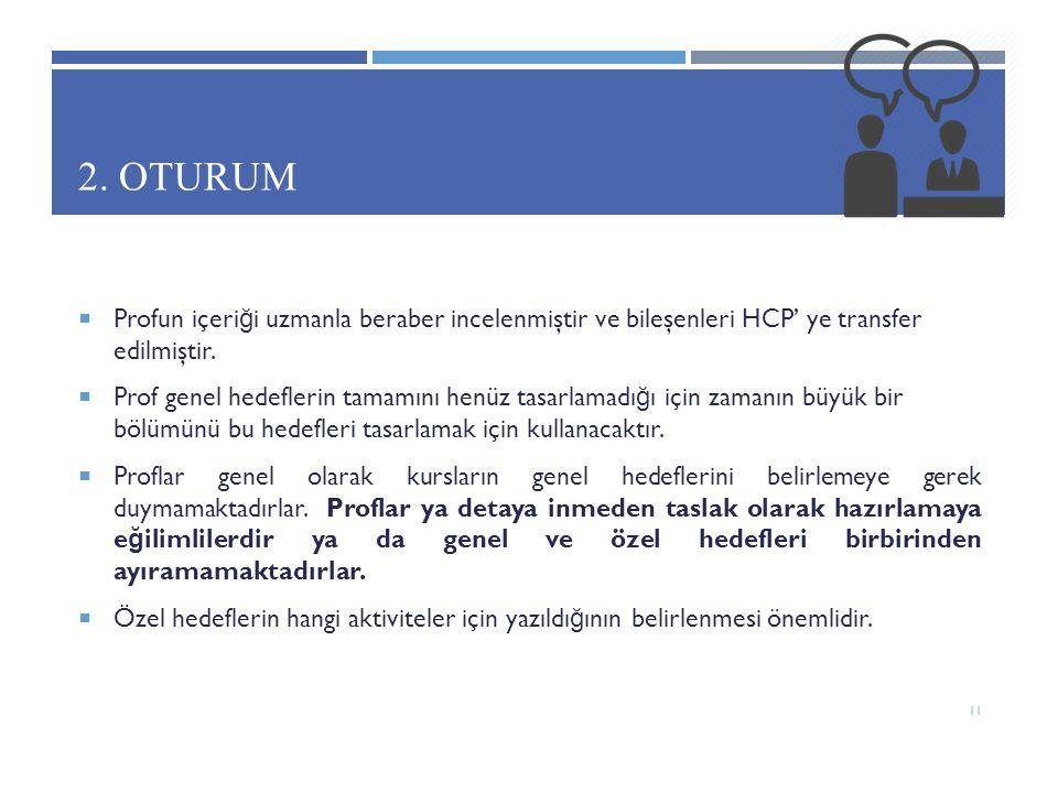 2. OTURUM  Profun içeri ğ i uzmanla beraber incelenmiştir ve bileşenleri HCP' ye transfer edilmiştir.  Prof genel hedeflerin tamamını henüz tasarlam