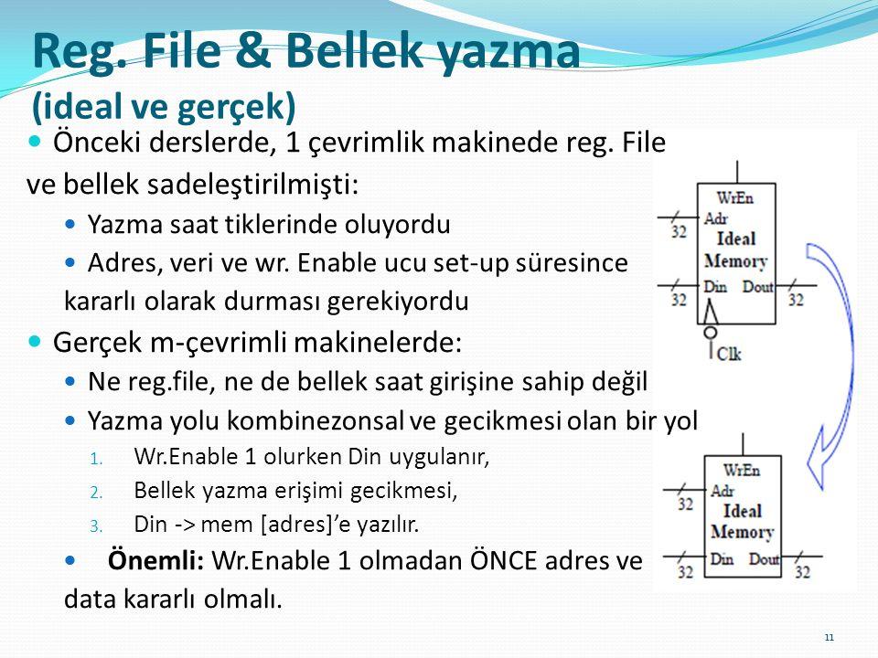 Reg. File & Bellek yazma (ideal ve gerçek) 11 Önceki derslerde, 1 çevrimlik makinede reg. File ve bellek sadeleştirilmişti: Yazma saat tiklerinde oluy