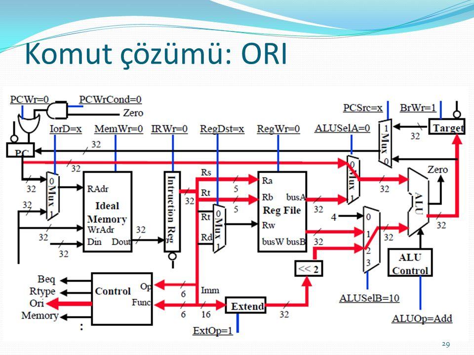 Komut çözümü: ORI 29