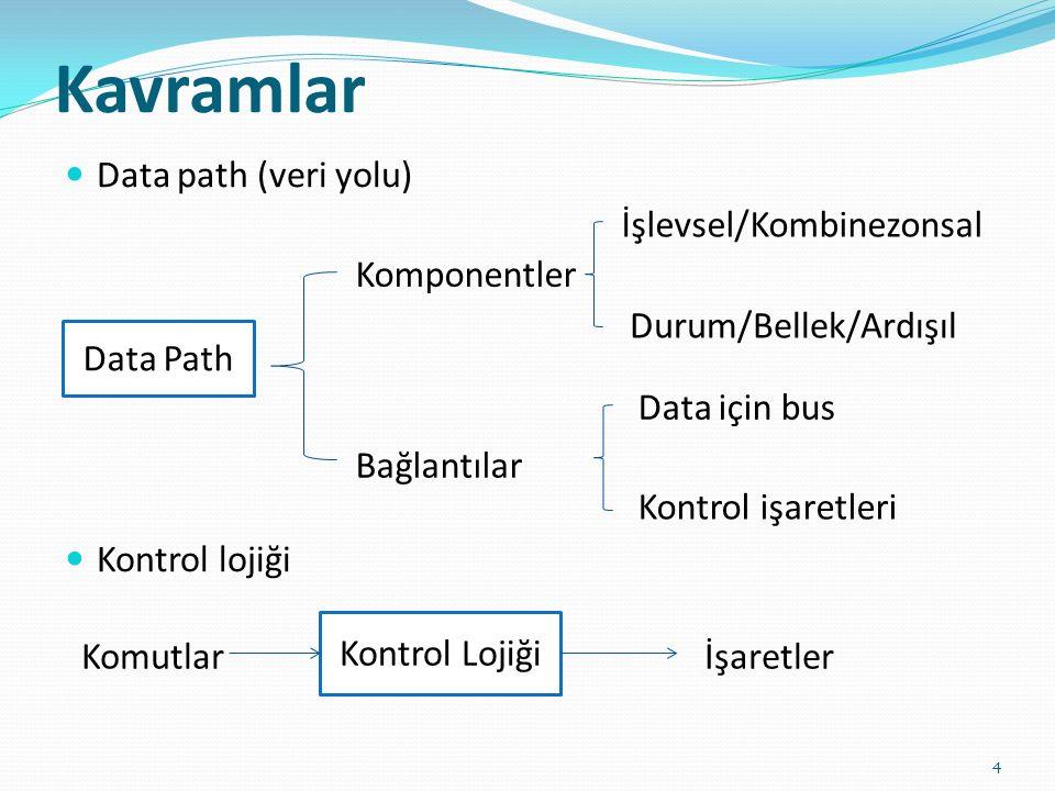 Kavramlar 4 Data path (veri yolu) Kontrol lojiği Data Path Komponentler Bağlantılar İşlevsel/Kombinezonsal Durum/Bellek/Ardışıl Data için bus Kontrol