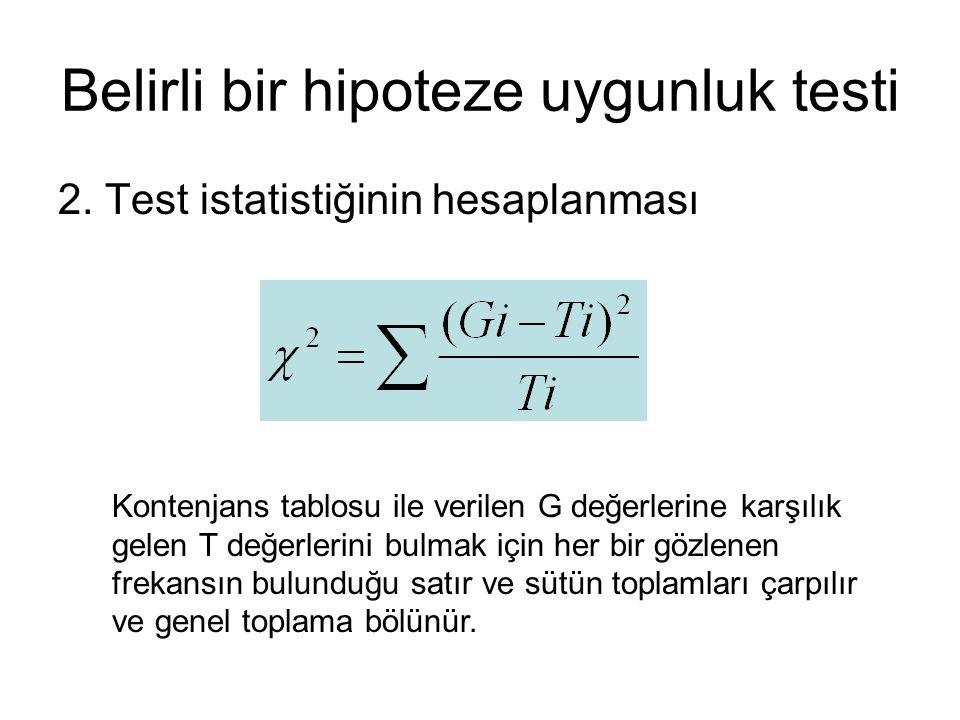 Belirli bir hipoteze uygunluk testi 2. Test istatistiğinin hesaplanması Kontenjans tablosu ile verilen G değerlerine karşılık gelen T değerlerini bulm