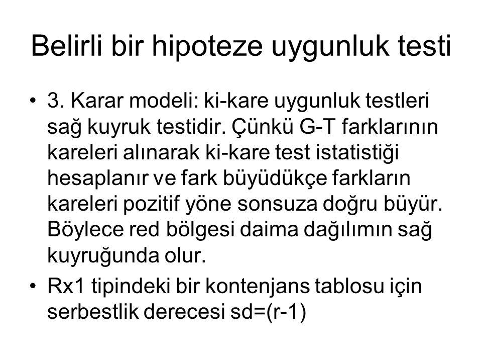 Belirli bir hipoteze uygunluk testi 3. Karar modeli: ki-kare uygunluk testleri sağ kuyruk testidir. Çünkü G-T farklarının kareleri alınarak ki-kare te