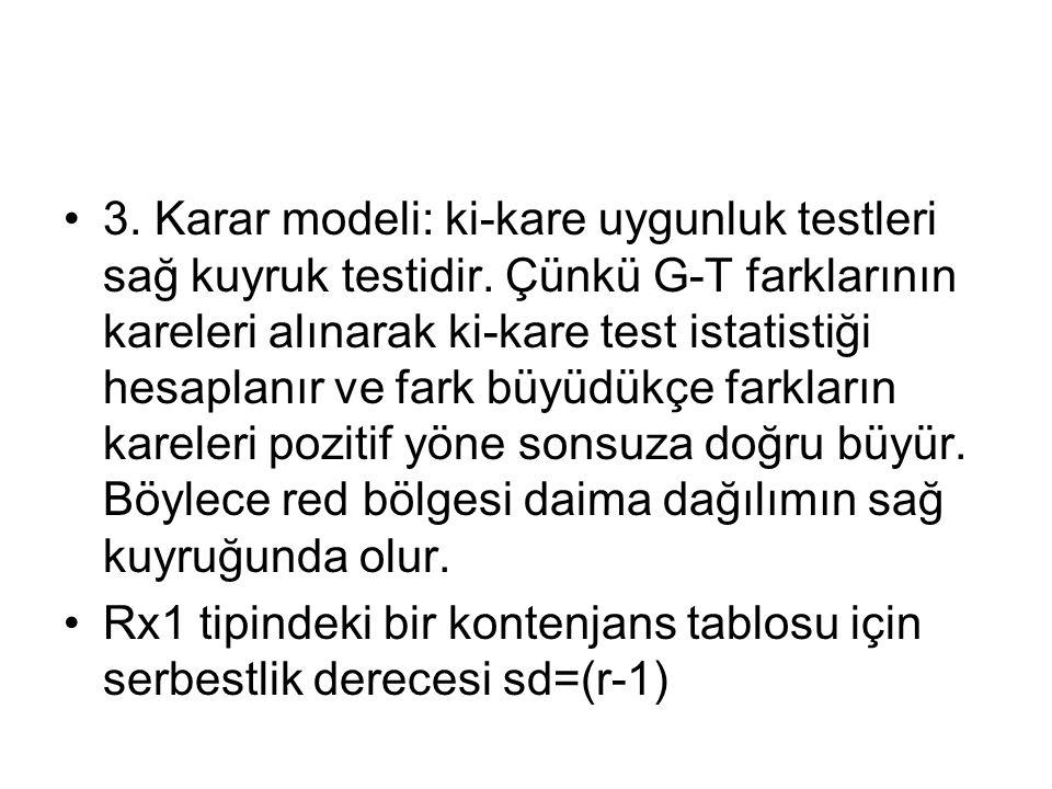 3. Karar modeli: ki-kare uygunluk testleri sağ kuyruk testidir. Çünkü G-T farklarının kareleri alınarak ki-kare test istatistiği hesaplanır ve fark bü
