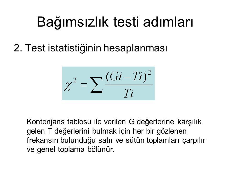 Bağımsızlık testi adımları 2. Test istatistiğinin hesaplanması Kontenjans tablosu ile verilen G değerlerine karşılık gelen T değerlerini bulmak için h