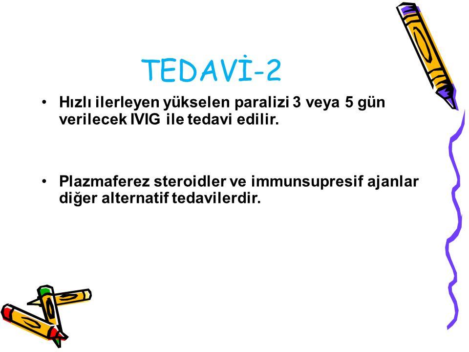 TEDAVİ-2 Hızlı ilerleyen yükselen paralizi 3 veya 5 gün verilecek IVIG ile tedavi edilir. Plazmaferez steroidler ve immunsupresif ajanlar diğer altern