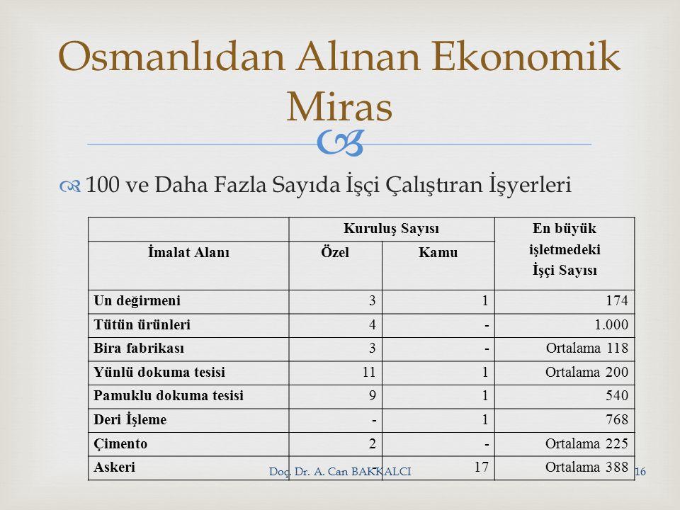   100 ve Daha Fazla Sayıda İşçi Çalıştıran İşyerleri Osmanlıdan Alınan Ekonomik Miras Kuruluş Sayısı En büyük işletmedeki İşçi Sayısı İmalat AlanıÖzelKamu Un değirmeni31174 Tütün ürünleri4-1.000 Bira fabrikası3-Ortalama 118 Yünlü dokuma tesisi111Ortalama 200 Pamuklu dokuma tesisi91540 Deri İşleme-1768 Çimento2-Ortalama 225 Askeri-17Ortalama 388 Doç.