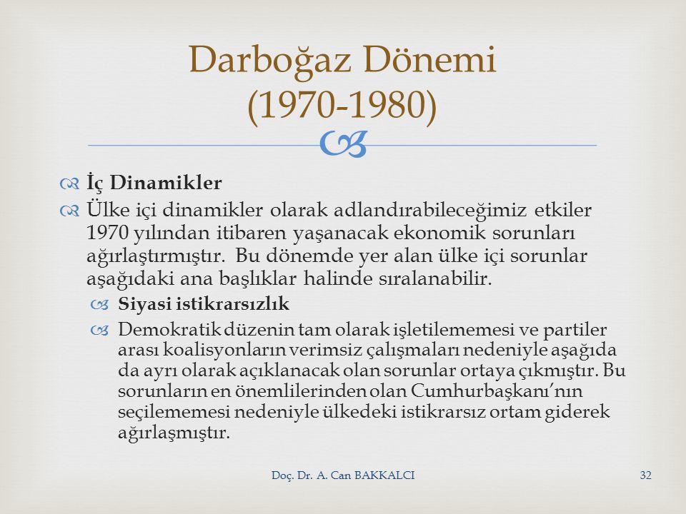   İç Dinamikler  Ülke içi dinamikler olarak adlandırabileceğimiz etkiler 1970 yılından itibaren yaşanacak ekonomik sorunları ağırlaştırmıştır.