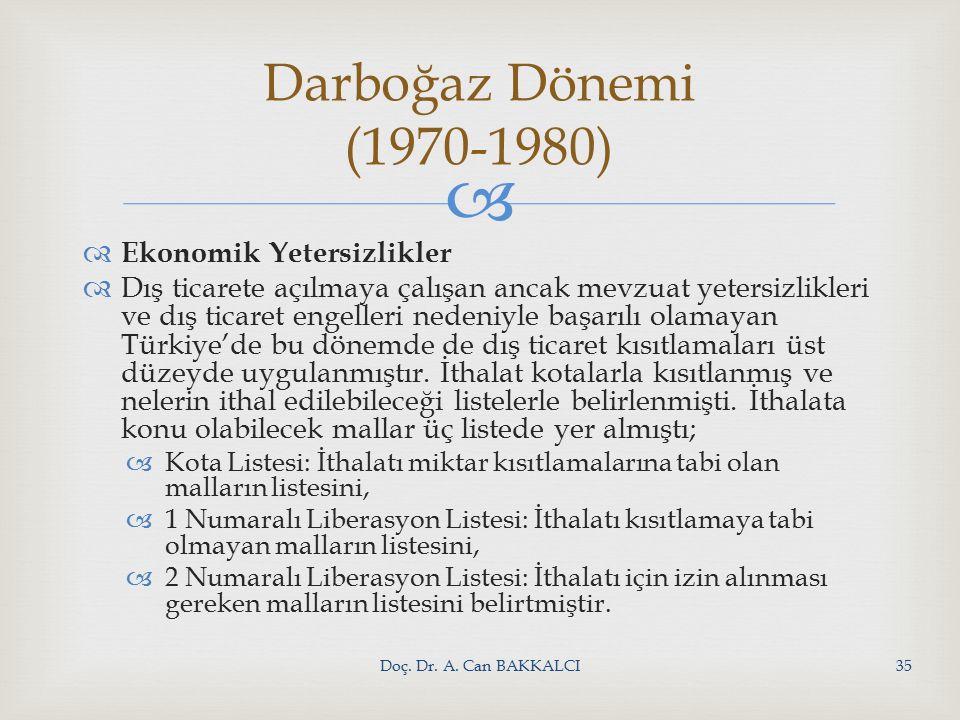   Ekonomik Yetersizlikler  Dış ticarete açılmaya çalışan ancak mevzuat yetersizlikleri ve dış ticaret engelleri nedeniyle başarılı olamayan Türkiye'de bu dönemde de dış ticaret kısıtlamaları üst düzeyde uygulanmıştır.