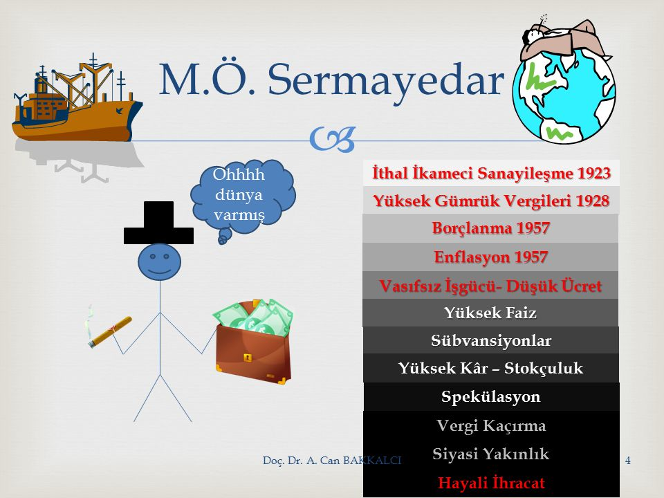  Toplam İşyeri Müslümanlar (%) Ermeniler (%) Rumlar (%) Diğerleri (%) İç Ticaret (1912) 18.00015234913 İmalat İşyeri Sanayi (1912) 6.5001230499 Serbest Meslek (Doktor, Mühendis, Avukat, 1912) 5.30014224420 İmalat Sanayi İşyeri (Batı Anadolu 1919) 3.300??73.