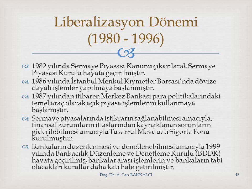   1982 yılında Sermaye Piyasası Kanunu çıkarılarak Sermaye Piyasası Kurulu hayata geçirilmiştir.