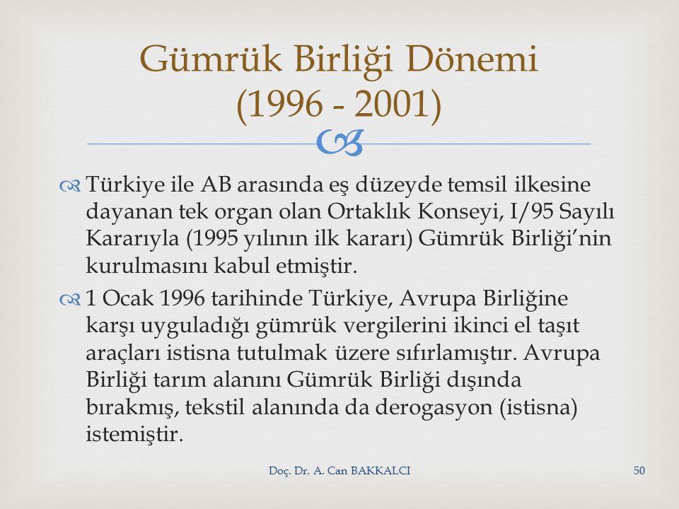   Türkiye ile AB arasında eş düzeyde temsil ilkesine dayanan tek organ olan Ortaklık Konseyi, I/95 Sayılı Kararıyla (1995 yılının ilk kararı) Gümrük Birliği'nin kurulmasını kabul etmiştir.