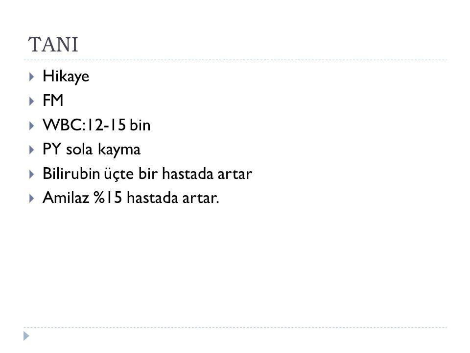 TANI  Hikaye  FM  WBC:12-15 bin  PY sola kayma  Bilirubin üçte bir hastada artar  Amilaz %15 hastada artar.