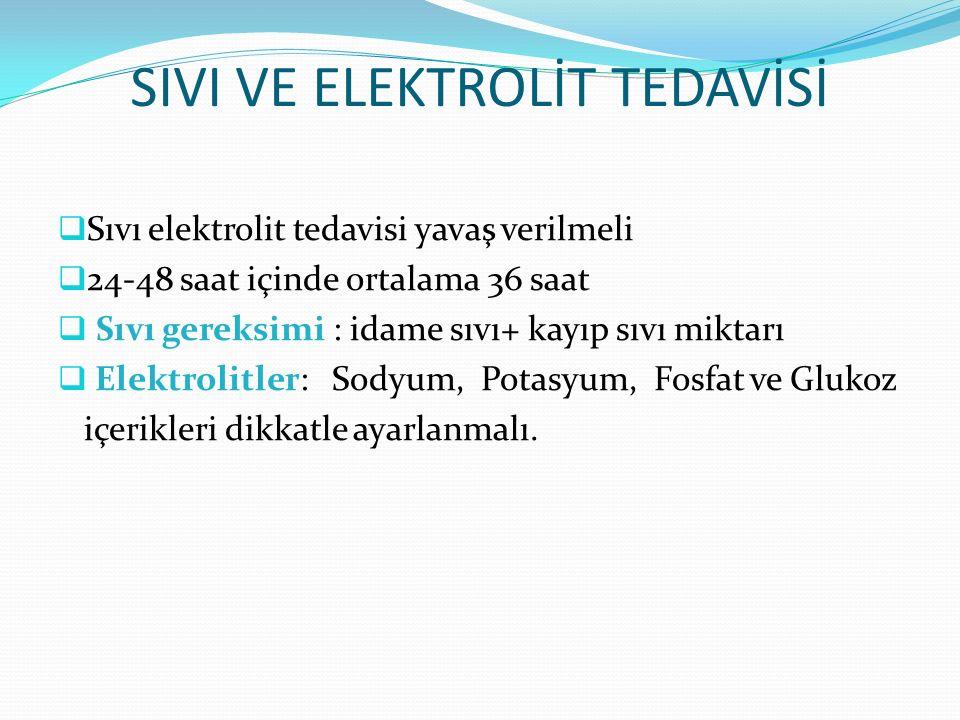 SIVI VE ELEKTROLİT TEDAVİSİ  Sıvı elektrolit tedavisi yavaş verilmeli  24-48 saat içinde ortalama 36 saat  Sıvı gereksimi : idame sıvı+ kayıp sıvı miktarı  Elektrolitler: Sodyum, Potasyum, Fosfat ve Glukoz içerikleri dikkatle ayarlanmalı.