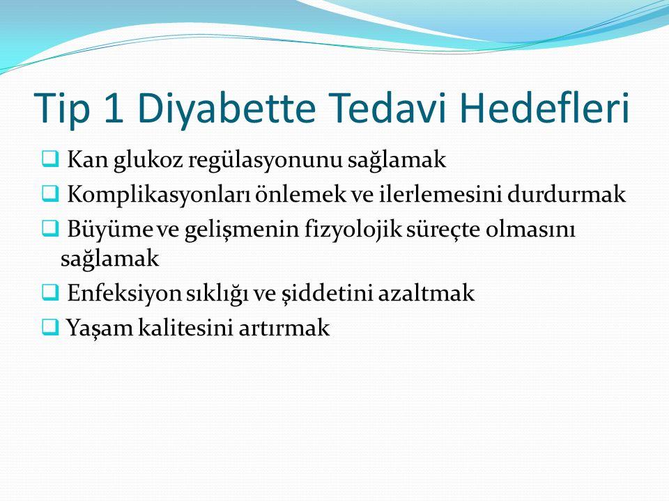 Tip 1 Diyabette Tedavi Hedefleri  Kan glukoz regülasyonunu sağlamak  Komplikasyonları önlemek ve ilerlemesini durdurmak  Büyüme ve gelişmenin fizyolojik süreçte olmasını sağlamak  Enfeksiyon sıklığı ve şiddetini azaltmak  Yaşam kalitesini artırmak