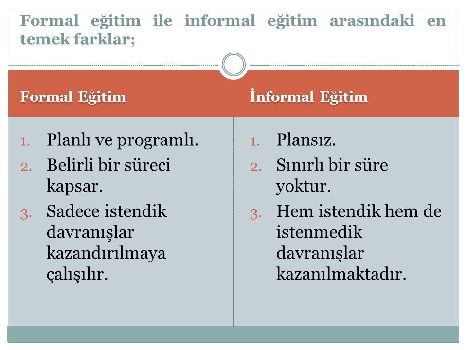 Formal Eğitim İnformal Eğitim 1.Planlı ve programlı.