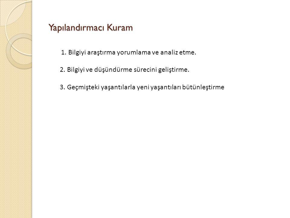 Yapılandırmacı Kuram 1.Bilgiyi araştırma yorumlama ve analiz etme.
