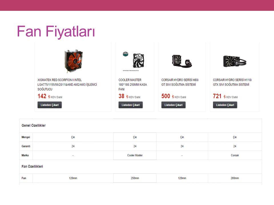Fan Fiyatları
