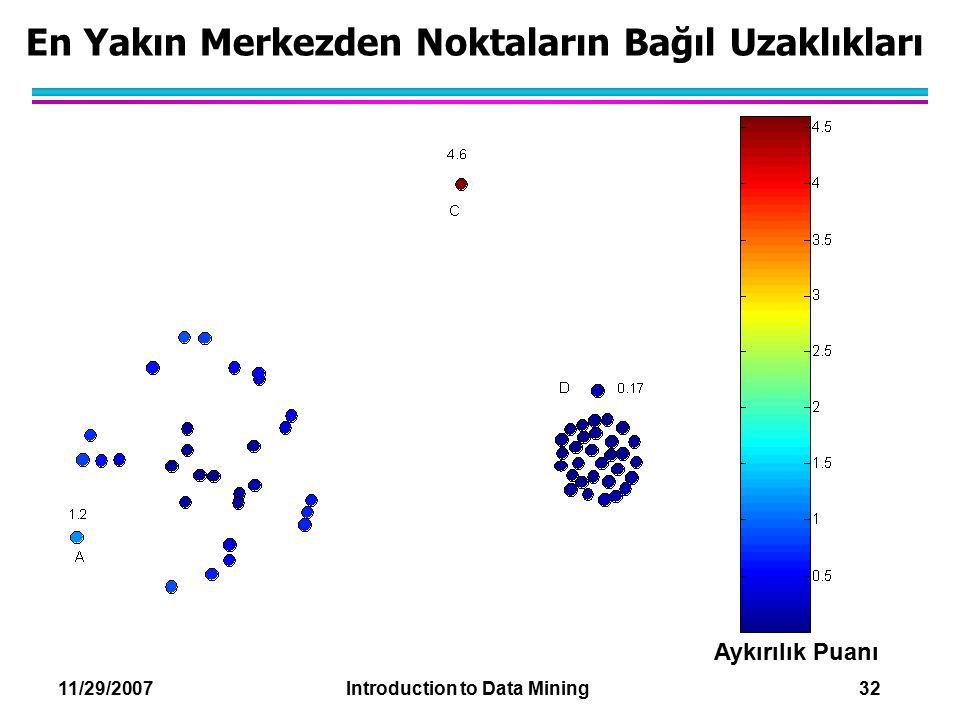11/29/2007 Introduction to Data Mining 32 En Yakın Merkezden Noktaların Bağıl Uzaklıkları Aykırılık Puanı